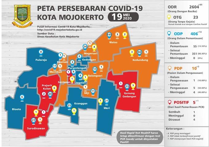 Jumlah Pasien Positif Covid-19 di Kota Mojokerto Bertambah