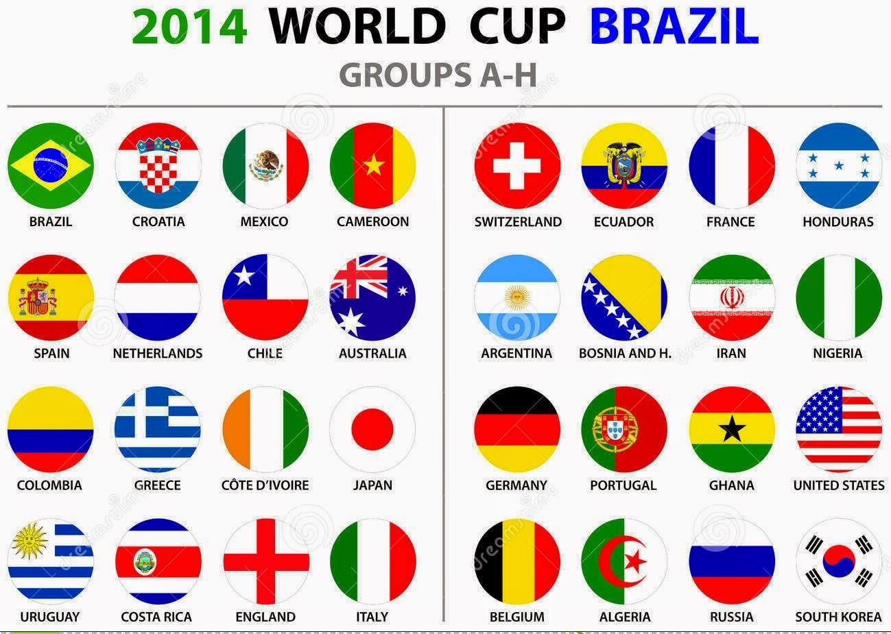 Mundo Intercultural Países Y Nacionalidades En Español: Calendario Mondiale 2014