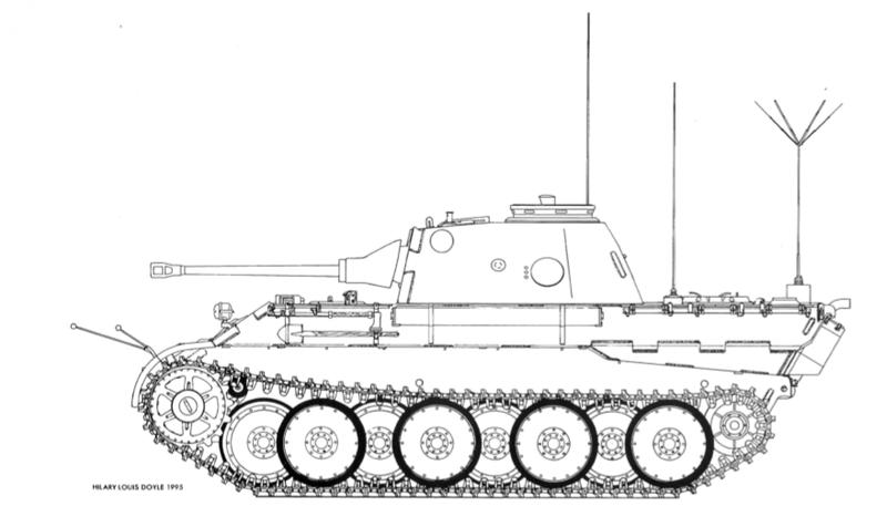 For the Record: Aufklärungspanzer Panther - tier 7 LT