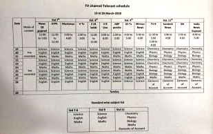 STD 7 TO 9 AND STD 11 SYLLABUS ON TV CHANNELS LIST AND TIME TABLE