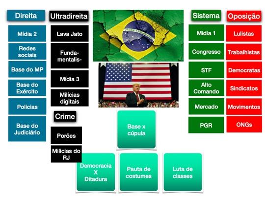 www.seuguara.com.br/Estado profundo/política/