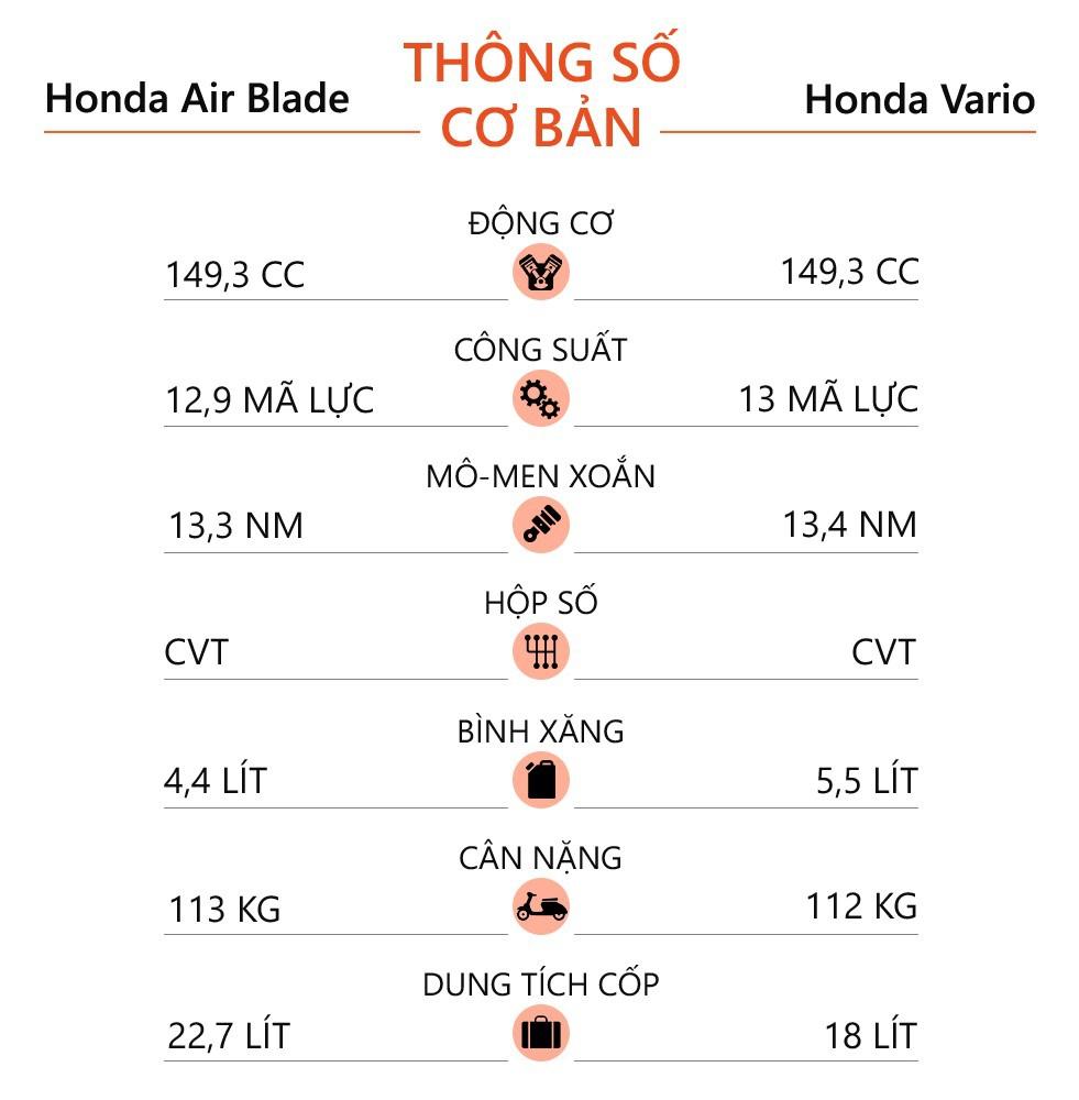 Mua xe tay ga 50 triệu, chọn Honda Air Blade hay Honda Vario