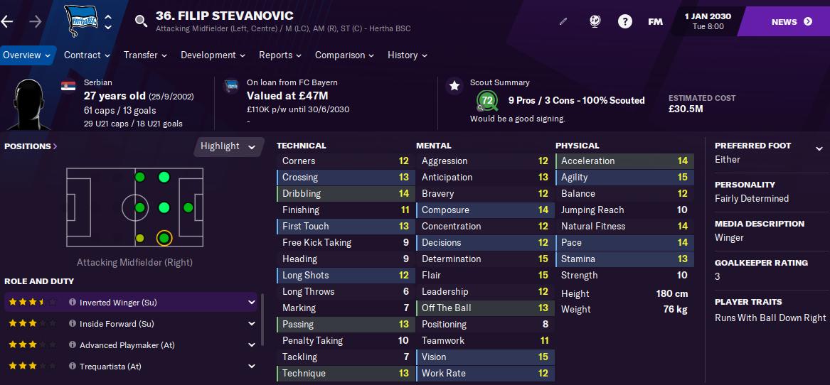 FM21 Filip Stevanovic 2030
