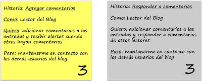 Figura 1: Historias dependientes por superposición de funciones