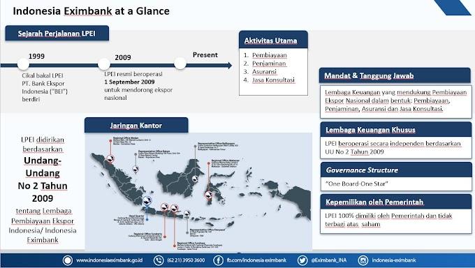 Info Lowongan Kerja Terbaru Indonesia Eximbank