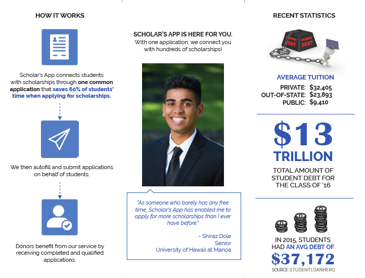 out of state scholarships Scholarships bobcat online scholarship system (boss) freshman scholarships - overview transfer scholarships - overview continuing scholarships - overview.
