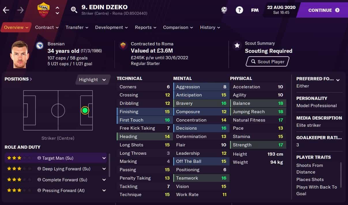 Edin Dzeko Football Manager 2021