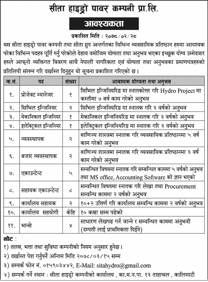 Sita-Hydropower-Company-Job-Vacancy-for-Various-Positions