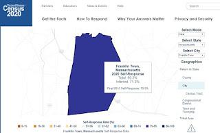 Response Rates | 2020 Census Franklin at 80.2%