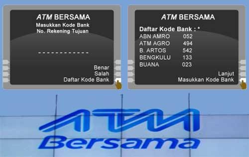 Daftar Kode Bank Untuk Transfer Antar Bank