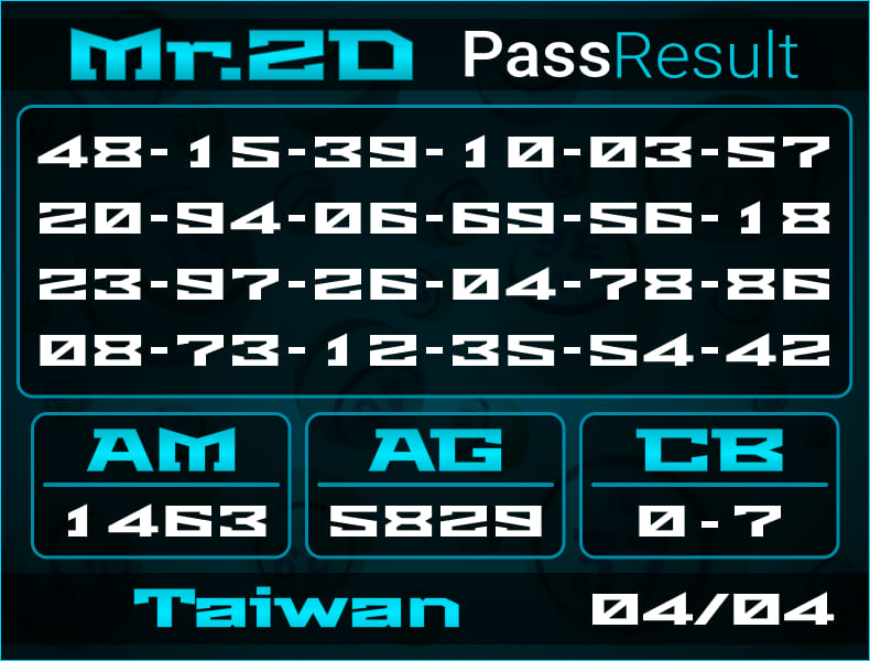 Prediksi Mr.2D   PassResult - Kamis, 4 April 2021 - Prediksi Togel Taiwan
