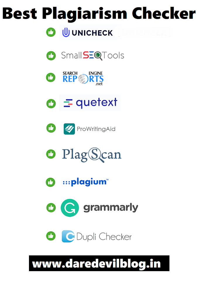 What is the best Plagiarism checker?