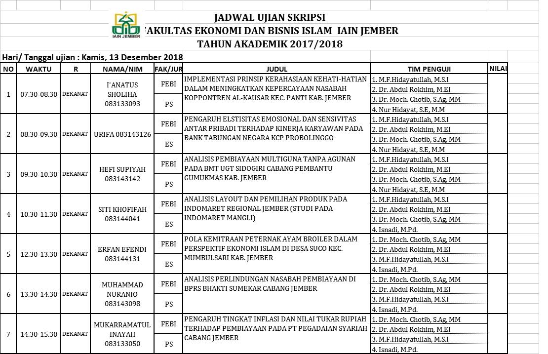 Fakultas Ekonomi Dan Bisnis Islam Jadwal Sidang Skripsi Fak