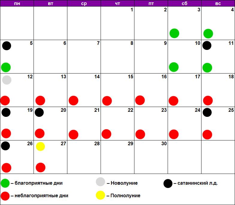 Лунный календарь чистки лица апрель 2021