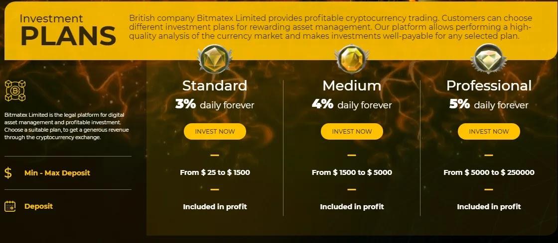 Инвестиционные планы Bitmatex