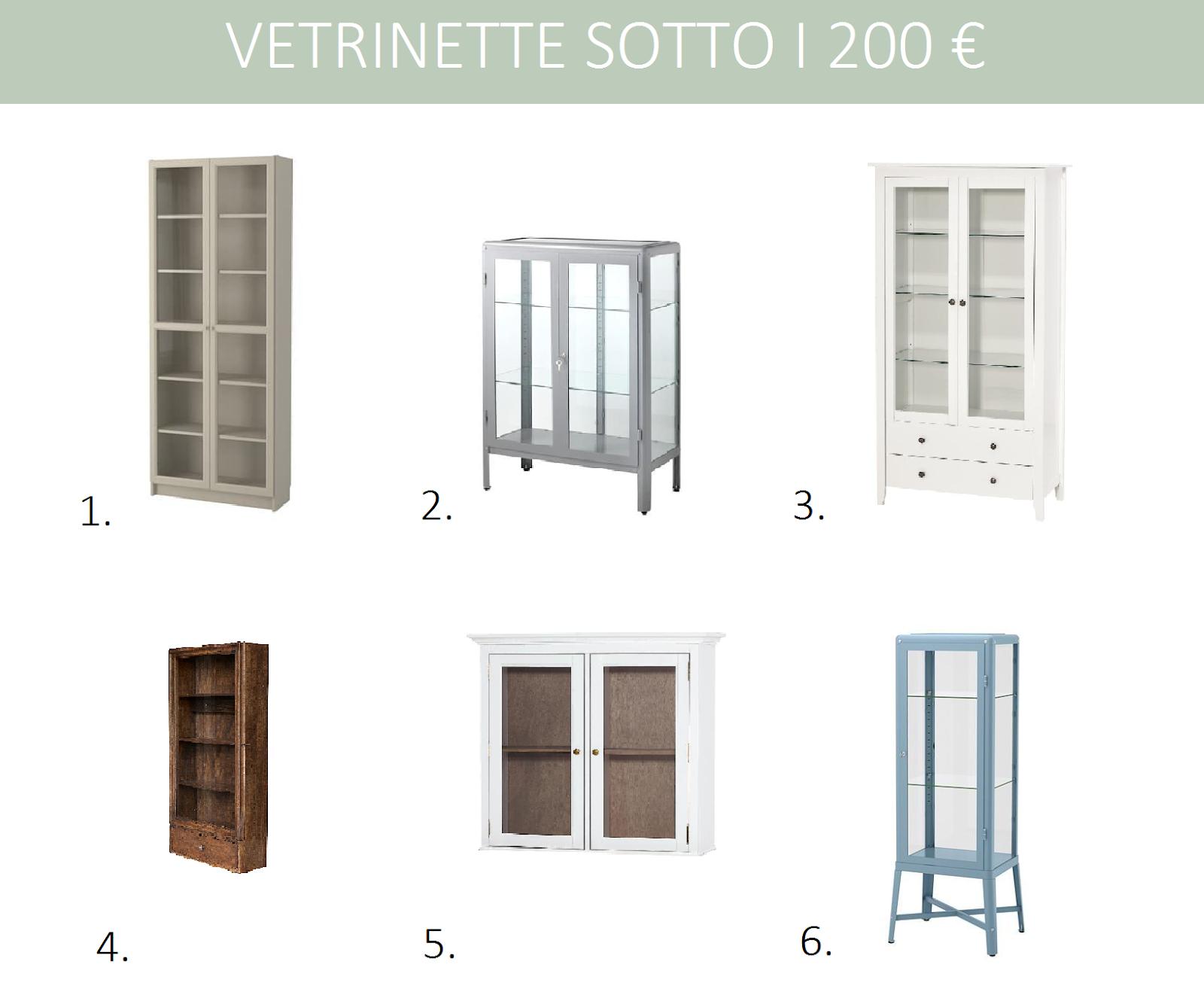 Idee blog arredamento part 2 for Ikea vetrinetta