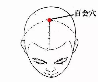 白髮、脫髮、髮色乾枯、毫無光澤的應對方法(保護頭頂陽氣)