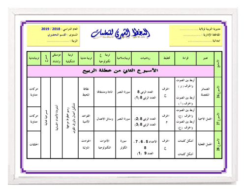 المخطط الشهري لشهر أفريل للموسم 2019 السنة التحضيرية