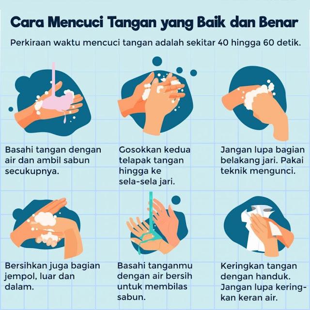 Beginilah Cara mencuci Tangan Yang baik dan Benar