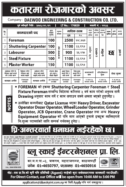 Jobs in Qatar for Nepali, Salary Rs 74,750