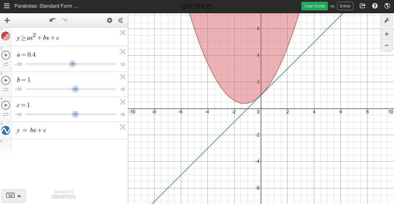 Desenhe gráficos de equações com esta extensão para o Google Chrome