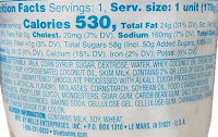 some nutrition facts and ingredients