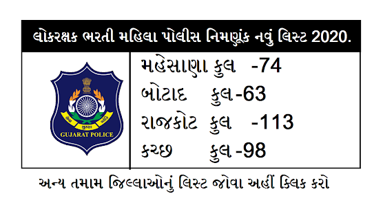 List of women constables allotted in Gujarat district women candidates by the Police Recruitment Board 2020.