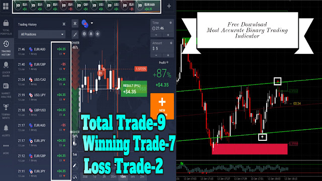 Most Accurate Binary Trading Indicator| IQ Option Indicator| Free Download 2021