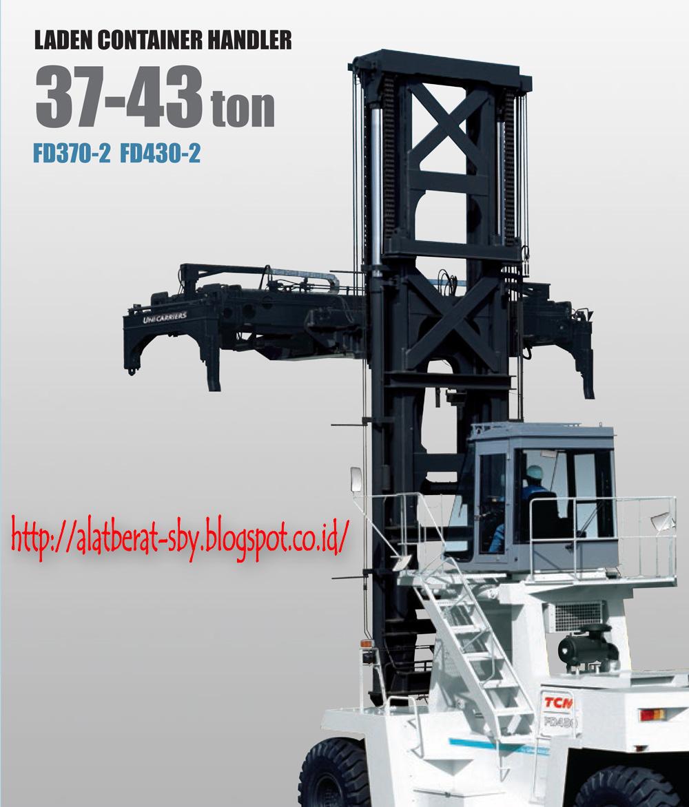 Tcm Forklift Indonesia Forklift Tcm Surabaya