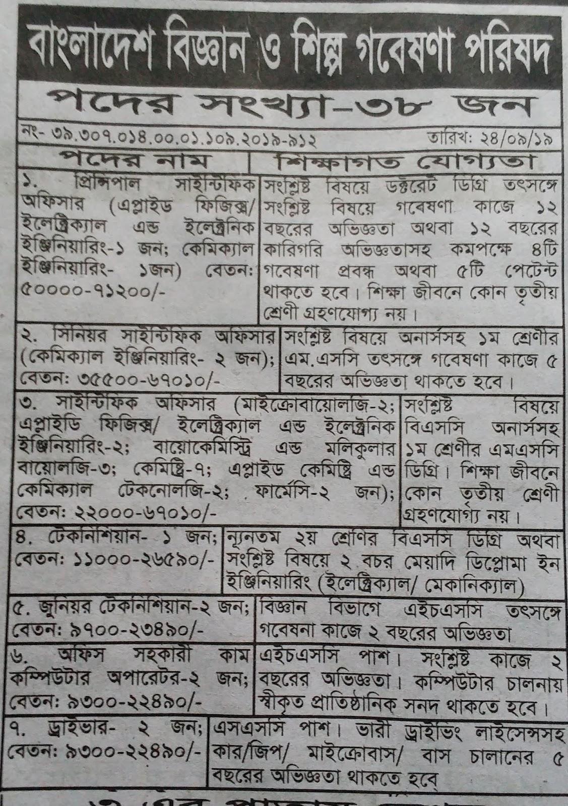 (BCSIR) Job Circular 2019