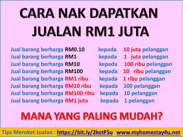 Prinsip Jualan RM1 Juta Ringgit