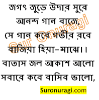 https://www.suronuragi.com/2021/05/jagat-jure-udar-sure-lyrics.html