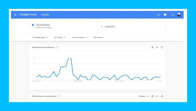 site Google Trends Santa Claus search