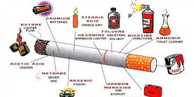 Kenapa  Perokok Susah Sekali Berhenti Merokok.