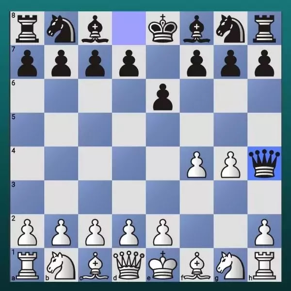 How to Win Chess in 2 Moves, Fool's Mate