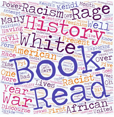 Word cloud of the book reviews for this month.