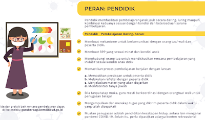Pedoman Pelaksanaan Belajar Dari Rumah: untuk dinas pendidikan kepala sekolah guru siswa dan orangtua Surat Edaran Setjen Kemdikbud No 15 Tahun 2020