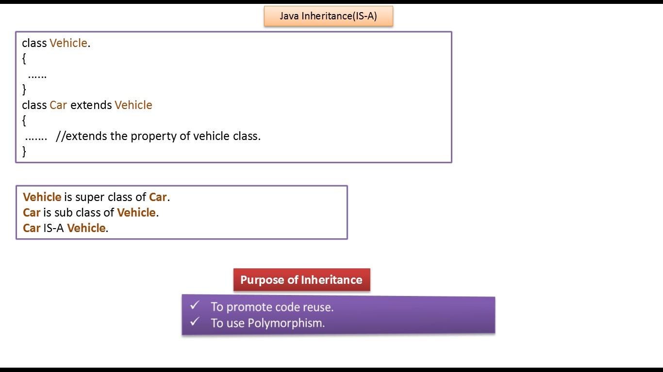 Java ee java tutorial inheritance is a relationship java tutorial inheritance is a relationship baditri Image collections