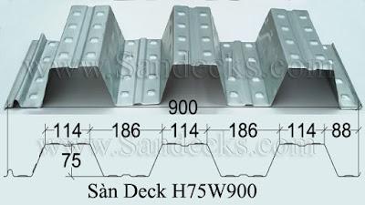 Biên dạng sàn Deck H75W900