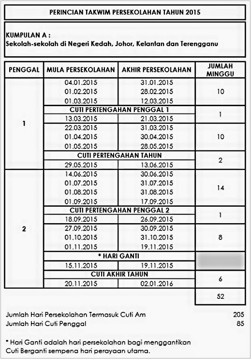 Permohonan Ke Sekolah Yayasan Terengganu Perokok V