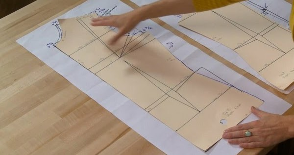 Basics Of Pattern Making In Garment Industry Clothing Industry