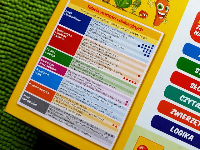 Carotina Zaliczone na 6 - Pierwszy angielski - Alfabet i słowa - zabawaki edukacyjne - Lisciani - Dante - quizy edukacyjne - zabawki interaktywne - mówiące magiczne długopisy -zabawki dla dzieci