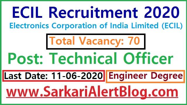 https://www.sarkarialertblog.com/2020/06/ecil-recruitment-2020-apply-online-for-technical-officer-post.html