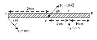 Batang AB yang massanya diabaikan diletakkan mendatar dan dikerjakan tiga buah gaya seperti gambar