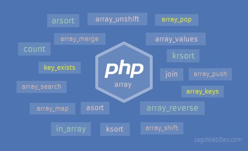 15 Situs Besar Yang Dibuat dengan PHP