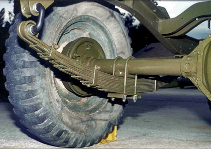 Leaf Spring-Suspension System