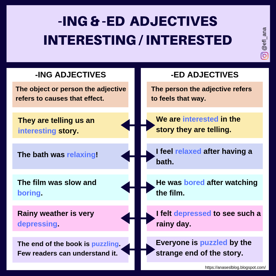 Ana S Esl Blog Ing And Ed Adjectives