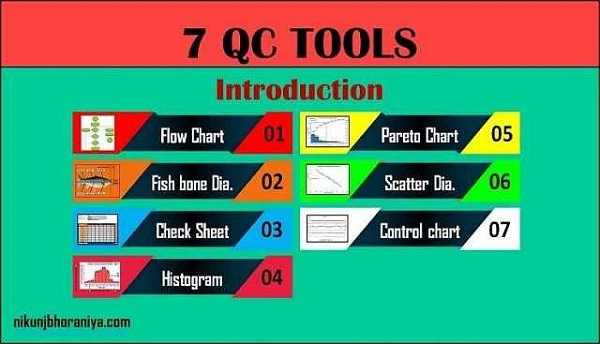 7 QC Tools | 7 Basic Quality Tools for Process Improvement