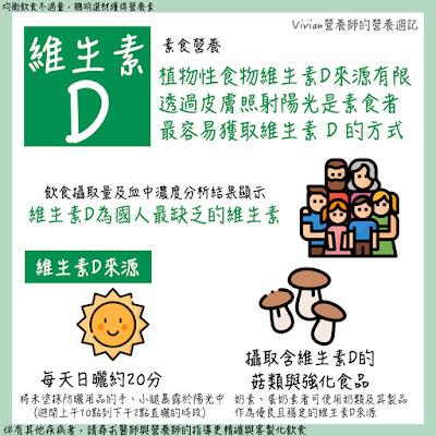 Vivian營養師素食者維生素D建議