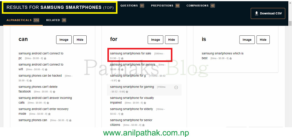 Results of your keywords shown under different categories, long tail keywords finder, answer the public, pathaks blog, anil pathak